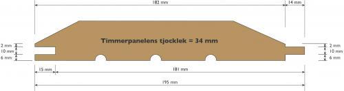 Profil på 34mm panel